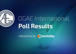 OGAE International Poll Results 2016